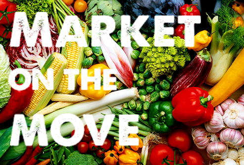 Market on the Move 2019